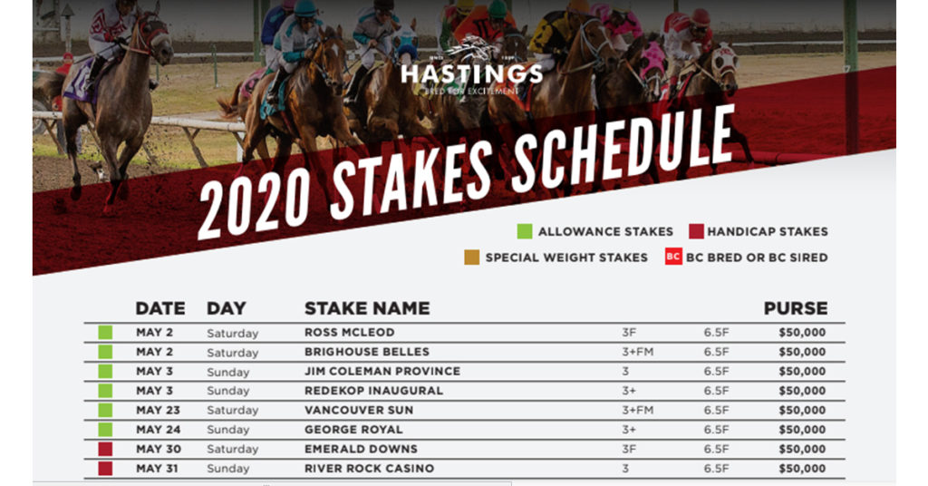 The 2020 Stakes Schedule at Hastings Racecourse