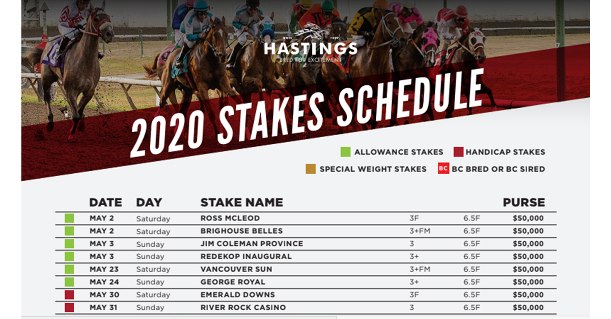 2020 Hastings Schedule Offers 36 Stakes Totaling $2.15 Million